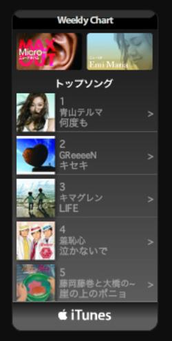 Itunesblogparts20080715_2