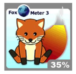 Foxmeter3_20080919