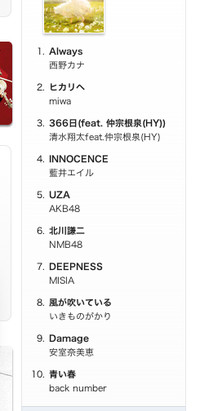 Topsongs_itunes_20121107