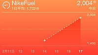 Nikefuel_healthcare_1_20150217m
