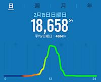Nikefuel_healthcare_4_20150217m