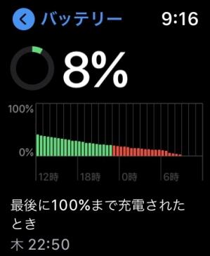 Applewatch6_1_20210214