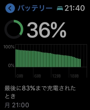 Applewatch6_battery_20210202