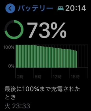 Applewatch6_battery_20210203