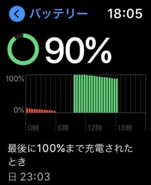 Applewatch_battery2_20210224