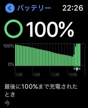 Applewatch_prideloop_2_20210804
